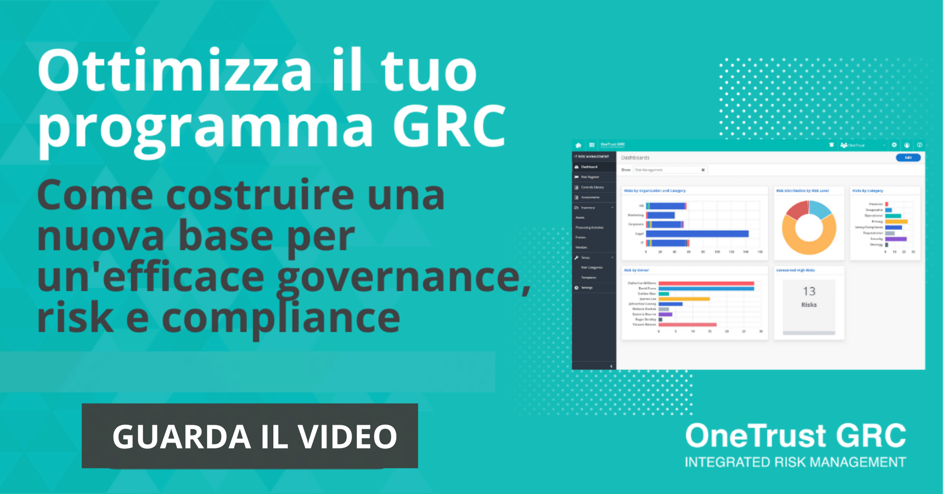 governance risk e compliance