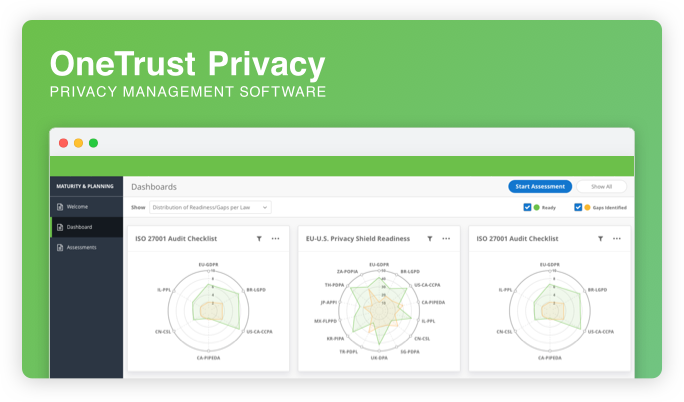 software privacy