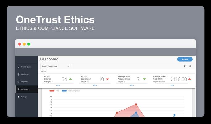 Etica & Compliance