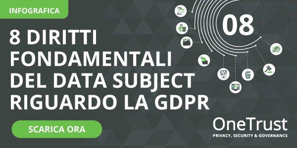 8 diritti fondamentali data subject